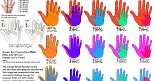 Average Hand Size Chart Average Hand Comparison Chart This Was Created So That You