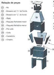 Praticidade de instalação, apenas 04 parafusos. Churrasqueira Pre Moldada Vantagens Como Montar 50 Modelos Churrasqueira De Alvenaria Pre Moldados Churrasqueira