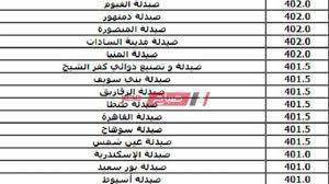 تنسيق الثانوية العامة القاهرة ٢٠٢٠