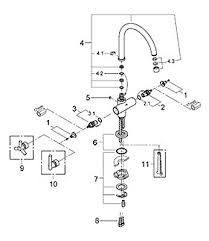 grohe kitchen faucet repair