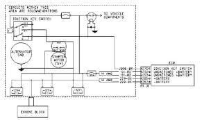 3126 Cat Ecm Pin Wiring Diagram Caterpillar Alternator Wiring Diagram