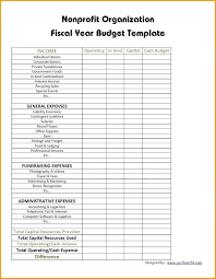 Marketing Budget Template Extraordinary Annual Marketing Budget Template Miamiheraldco