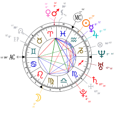 Astrology And Natal Chart Of Kris Humphries Born On 1985 02 06