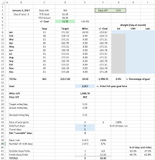 Walking Tracker Spreadsheet A Spreadsheet To Track Full Year Running Miles The Robservatory