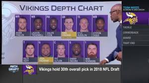Predicting The Minnesota Vikings First Three Draft Picks Of 2018