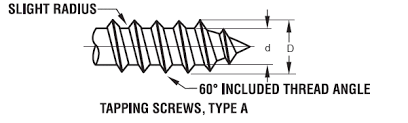 Self Tapping Screw Thread Chart Type A Tapping Screws Self Tapping Screws Bolt Products