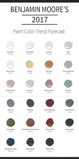 Trending Living Room Paint Colors 1000 Paint Ideas For Bedroom On Pinterest Paint Palettes