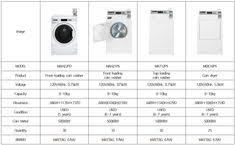 Washer And Dryer Sizes Chart 36 Best Coin Laundry Design Images Laundry Design Coin