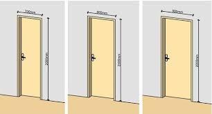 Двери в ванную комнату группы классификации изделий  Стандартные размеры дверей