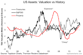 A Brave New World For Investors Key Trends In Asset
