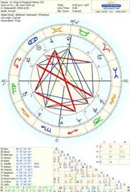 Alexandria Ocasio Cortez Birth Chart 75 Best Astrology Charts And Notes Images In 2019