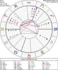 Free Full Astrology Chart 11 Best Astrology Images Astrology Virgo Moon Aries Moon