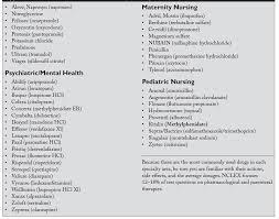 Nclex Rn Pharmacology Brilliant Nurse