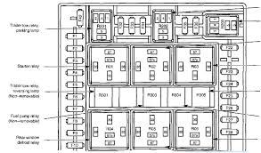 fuse box 03 ford expedition fuse wiring diagrams online