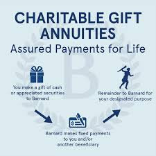 if you have any questions about setting up a charitable gift annuity to supplement your existing planned gift to barnard please contact liz fowler p 16