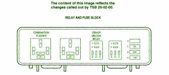2000 dodge durango fuse box 27 wiring diagram images wiring 2000 dodge durango fuse box diagram