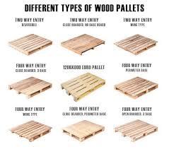 wood pallets chart