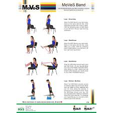 Charts Moves Band Resistive Exercise And Physiotherapy
