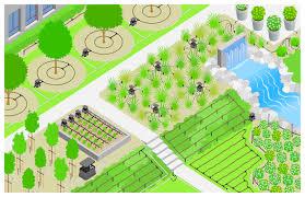 Free Irrigation Design Program The Basics Of An Irrigation System Jain Irrigation Usa