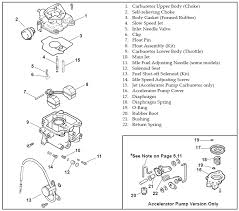 kohler carburetor breakdown pictures to pin pinsdaddy diagram likewise 20 hp kohler engine