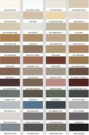 Polyblend Color Chart In 2019 Polyblend Grout Colors Grey