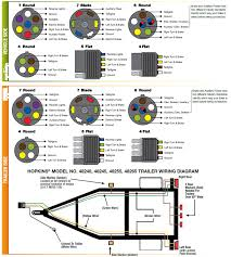 trailer wiring 7 pin diagram ireleast info 7 pin round trailer wiring diagram 7 wiring diagrams wiring diagram