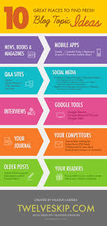 Design Topic Ideas 14 Superb Places To Find Fresh Blog Topic Ideas