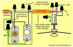 h ton bay ceiling fan capacitor wiring diagram tractor repair wiring diagram 2 switches ceiling fan light kit