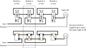 4 way switches electrical 101 4 way switch wiring at 3 Way Switch Wiring Diagram