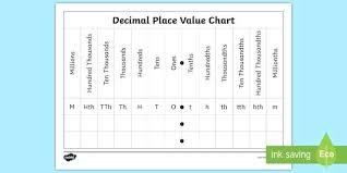 Large Printable Hundreds Chart Livedesignpro Co