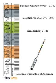 Hydrometer Reading Chart