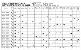 Checklist Sheet Template Car Mileage Spreadsheet 650 402 Maintenance Check Sheet
