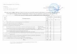Абитуриенту РГУПС  Контрольные цифры приема на места с оплатой стоимости обучения по договорам с физическими и или юридическими лицами