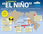 10 Fenomenos del Nino