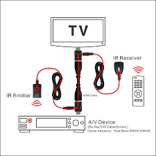 wiring diagram for cat5 cable wiring wiring diagram collections 4 wire ir receiver phone jack rj11 wiring