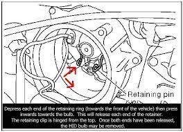 how to replace the hid bulbs in the nissan maxima once each side is done the bulb will loosen up and you will be able to remove it do not touch the bulbs picture of retaining clips