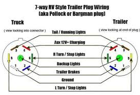 wiring diagram for silverado tail lights fixya wireing diagram for 7 pin plugin trailer board lights