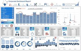 Excel Dashboard Designer Download The Ebit Excel Dashboard Report Is An Update Of Another Of