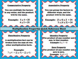 Properties Of Operations Chart Multiplication Properties Quick Reference Sheet Free