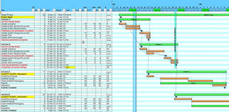 Free Excel Gantt Charting and Project Planning | GANTTDIVA is a ...