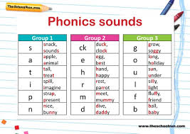 The british version is given only where it is very different. Phonics Teaching Steps Explained For Parents How Phonics Is Taught In Primary School Theschoolrun