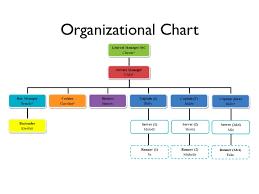 Restaurant Organizational Chart Job Description Organization Structure Restaurant Custom Paper Example