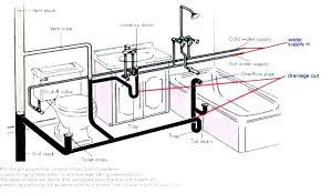 installing a bathtub drain anatomy of bathroom plumbing bathtub drain guide on 7 replacing bathtub drain