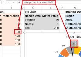 Excel Fuel Gauge Chart 53 Abundant Dial Chart In Excel 2010