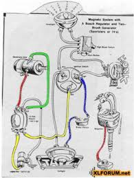 rigid evo decided to re do the entire wiring on my bike here s a wiring diagram for you it eliminates all of the unnecessary stuff