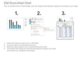 Traction Chart Traction Ppt Summary Gallery Presentation Powerpoint
