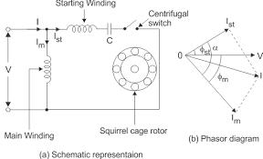 capacitor start capacitor run motor connection diagram wirdig capacitor bank wiring diagram wiring diagram schematic