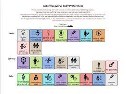 birth plan visual birth plan template icons creating your visual birth plan combat