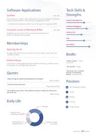 Mark Zuckerberg pretend resume Second Page