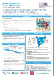 A0 Size Poster Template Wise Cdt Research Poster Template A0 Size